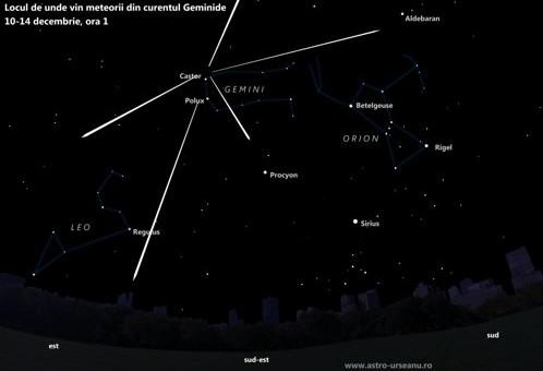 Ploaia de stele Geminide: Când va avea loc şi cum puteţi urmări fenomenul astronomic din România
